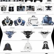 formation styliste accessoire